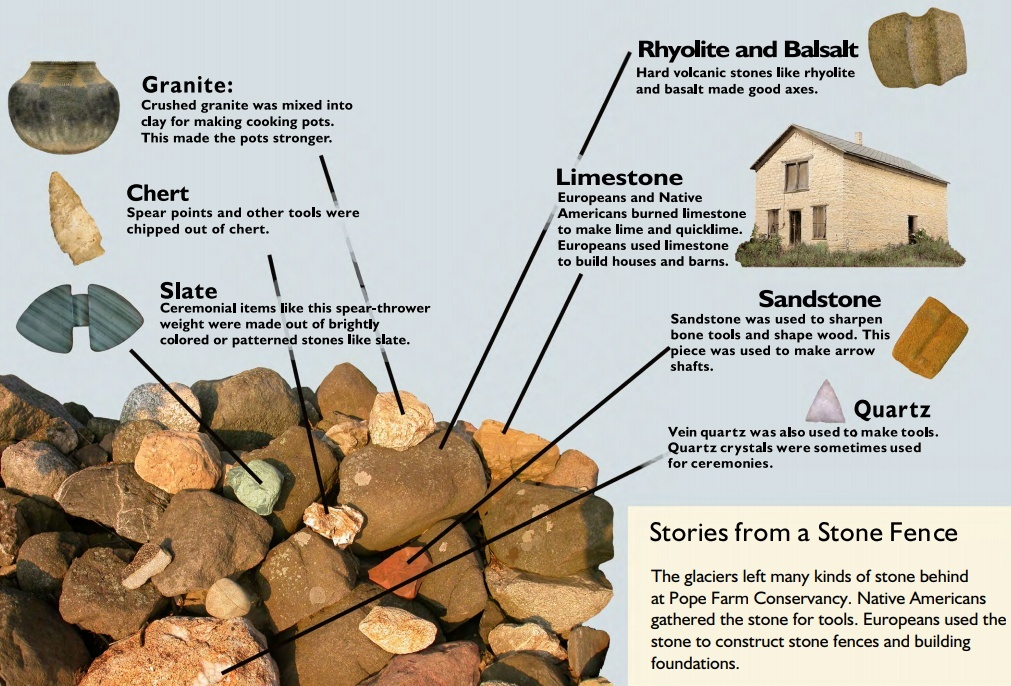 Geology Fun for the Whole Family: Stories in Stone - Friends of Pope